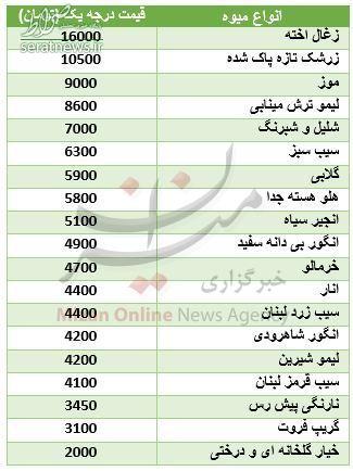 جدول/ قیمت روز میوه در میادین تره بار