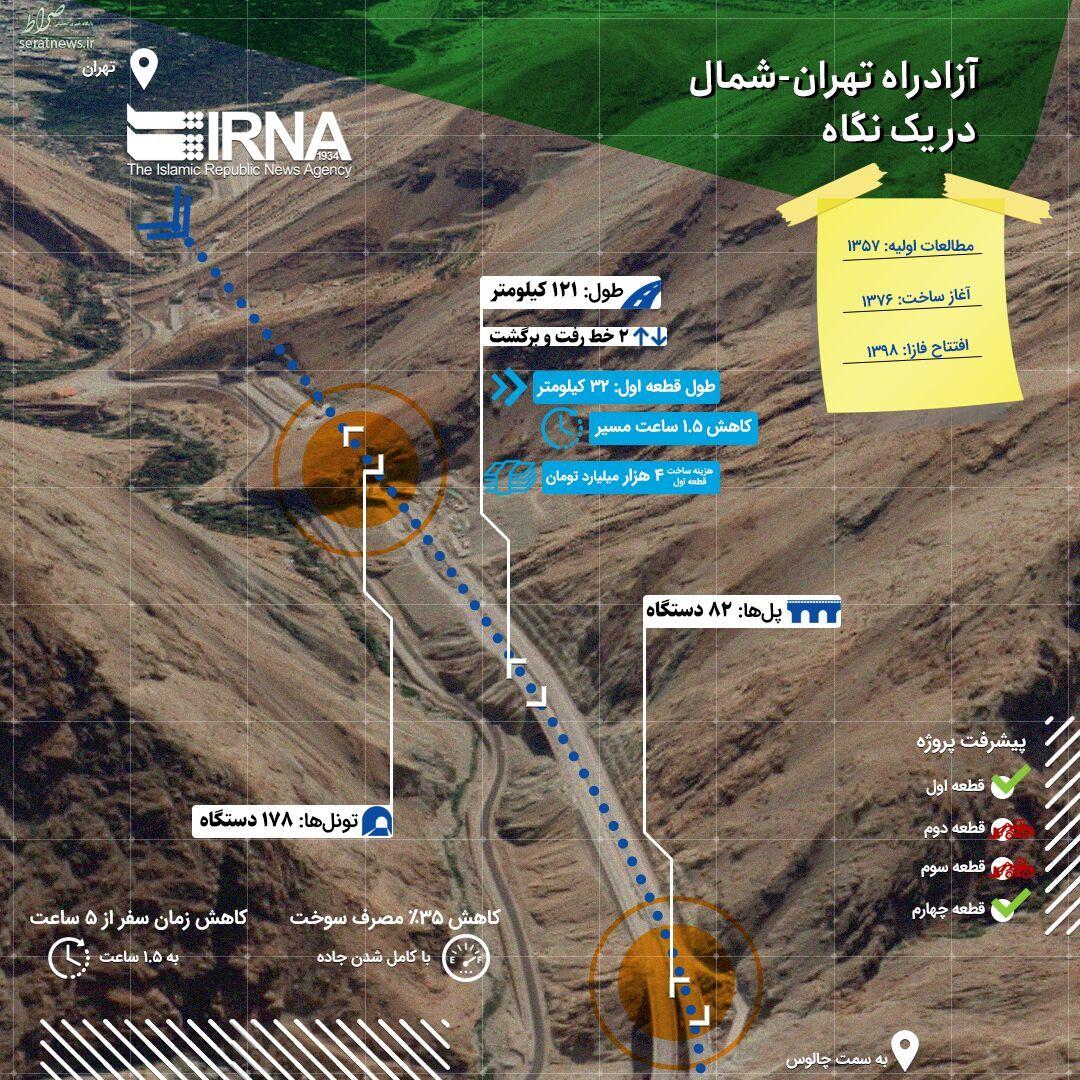 عکس/ آزادراه تهران-شمال در یک نگاه