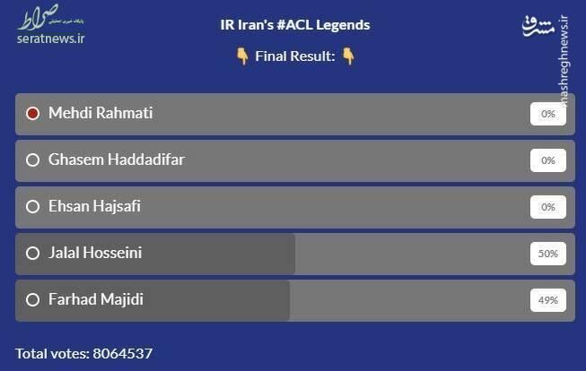 AFC ایرانیهای احساسی را به جان هم انداخت!+ تصاویر