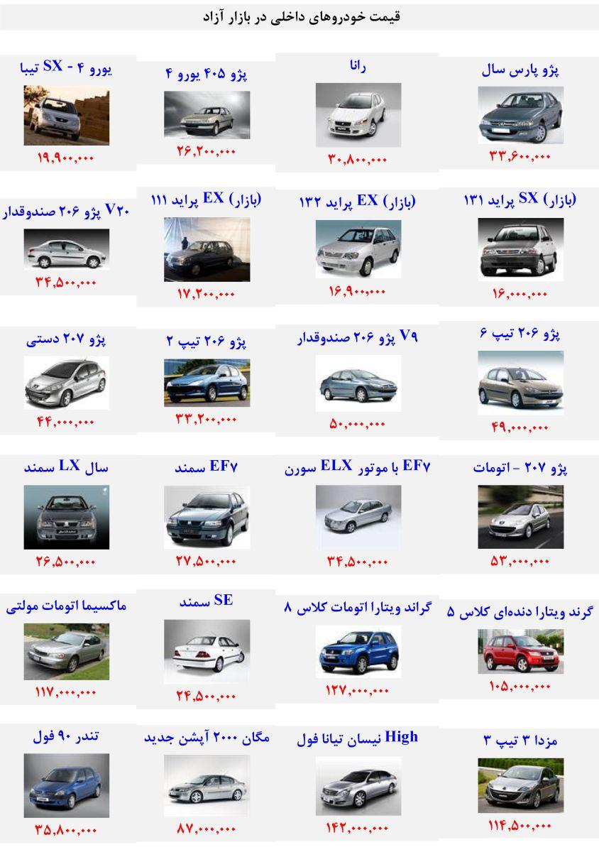 قیمت ماشین خارجی امروز