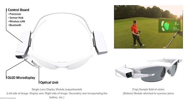 رقیب هوشمند عینک گوگل +عکس