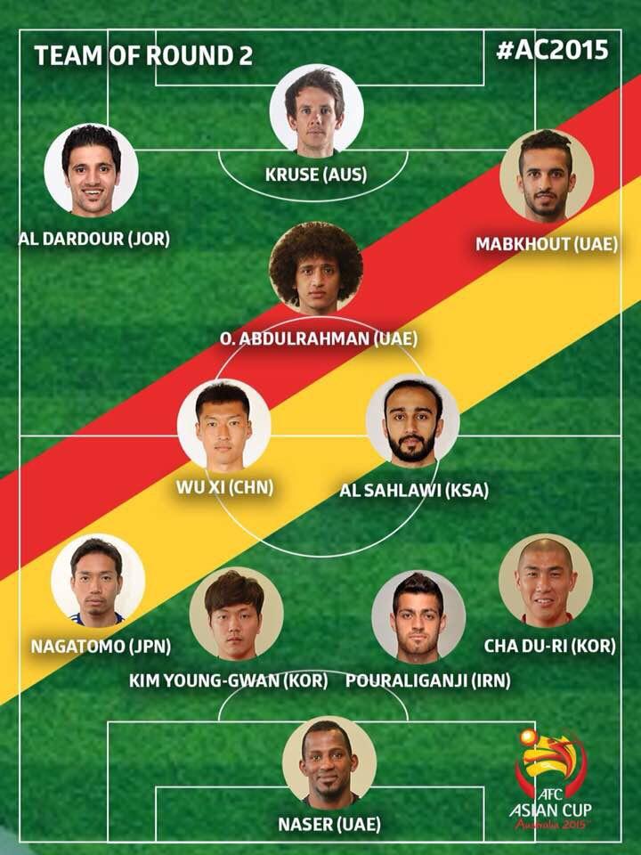عکس/ تنها نماینده ایران در تیم منتخب آسیا