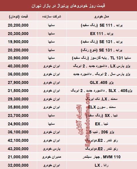 جدول/ قیمت روز خودروهای پرتیراژ داخلی