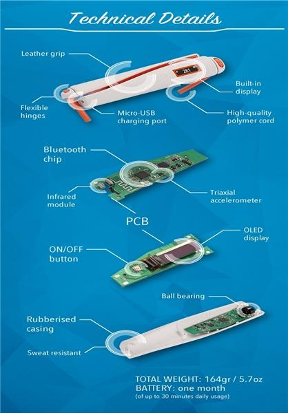 جدیدترین سنسور تناسب اندام +تصاویر