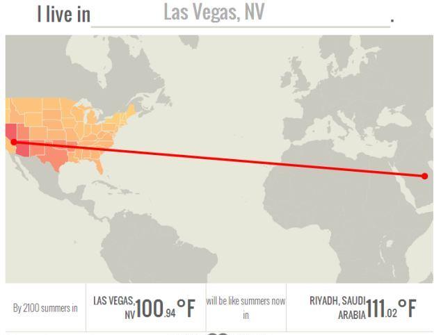 رکورددار گرما در 100 سال بعد +عکس
