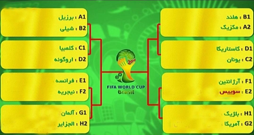 نمودار بازیهای حذفی جام تا فینال