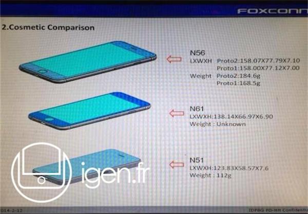 اطلاعات تازه از مشخصات آیفون6 +عکس