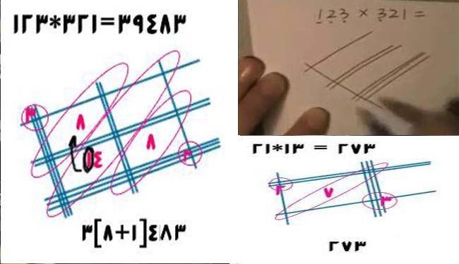 عکس/ راه حل چینی برای ضرب اعداد