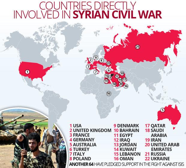 جنگ آینده میان ایران و غرب +نقشه