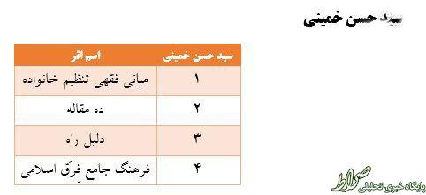 سیدحسن خمینی چگونه ناگهان