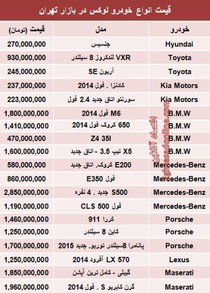 جدول/ قیمت خودروهای لوکس در بازار