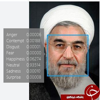 توصیف چهره روحانی توسط ربات! +عکس