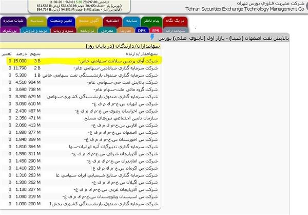 چرا وزارت بهداشت از سهم هزار میلیاردی خود در پالایشگاه نفت اصفهان حرفی نمیزند؟