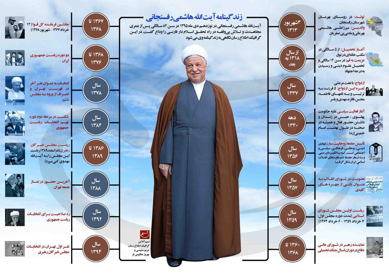 مروری بر فعالیتهای سیاسی رفسنجانی +اینفوگرافی