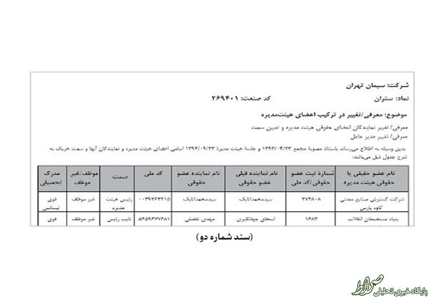 پاداش 865 میلیونی جهانگیری و سیمان تهران +اسناد
