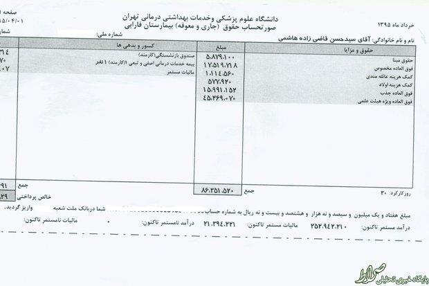 حقوق وزیر بهداشت اعلام شد +سند