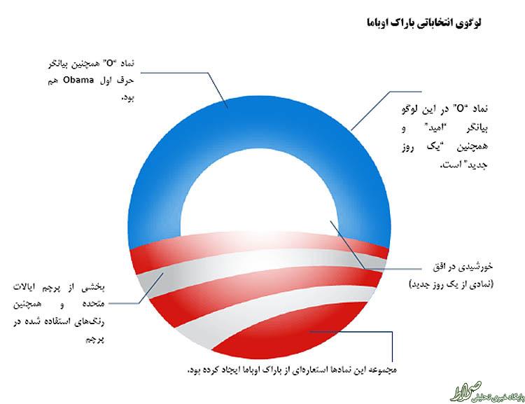 عکس/ لوگوی انتخاباتی اوباما و کلینتون