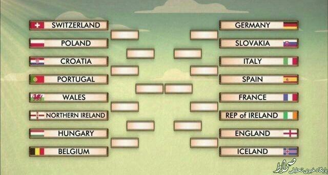 آماری جالب از جدول جام ملت ها +عکس