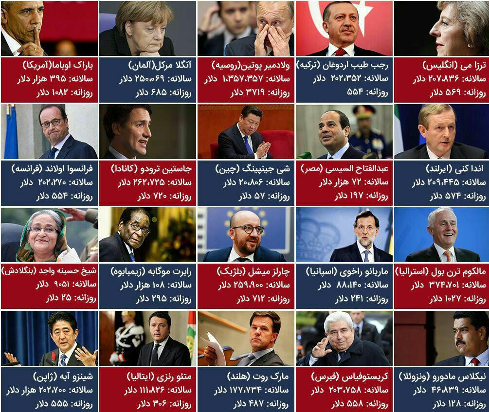 عکس/ حقوق مقامات ارشد سیاسی جهان