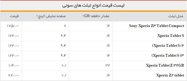 جدول/قیمت روز تبلت های سونی