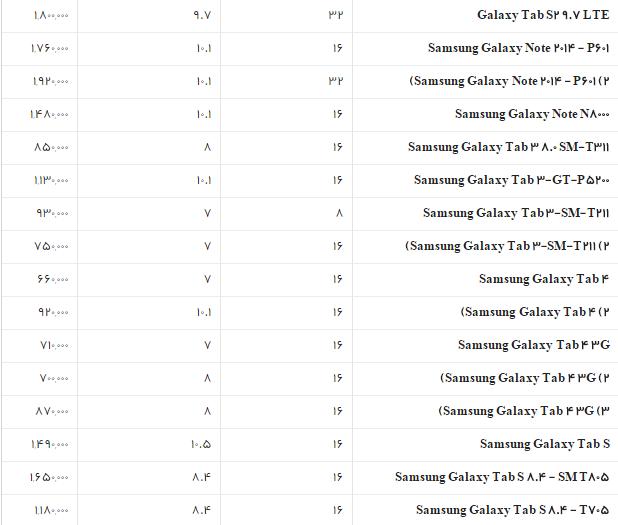 جدول/قیمت انواع تبلت سامسونگ در بازار