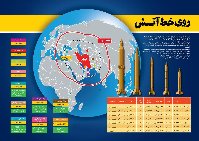 اینفوگرافی/ موشک های ایرانی