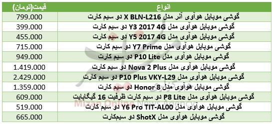 قیمت گوشی هوآوی در بازار+ جدول