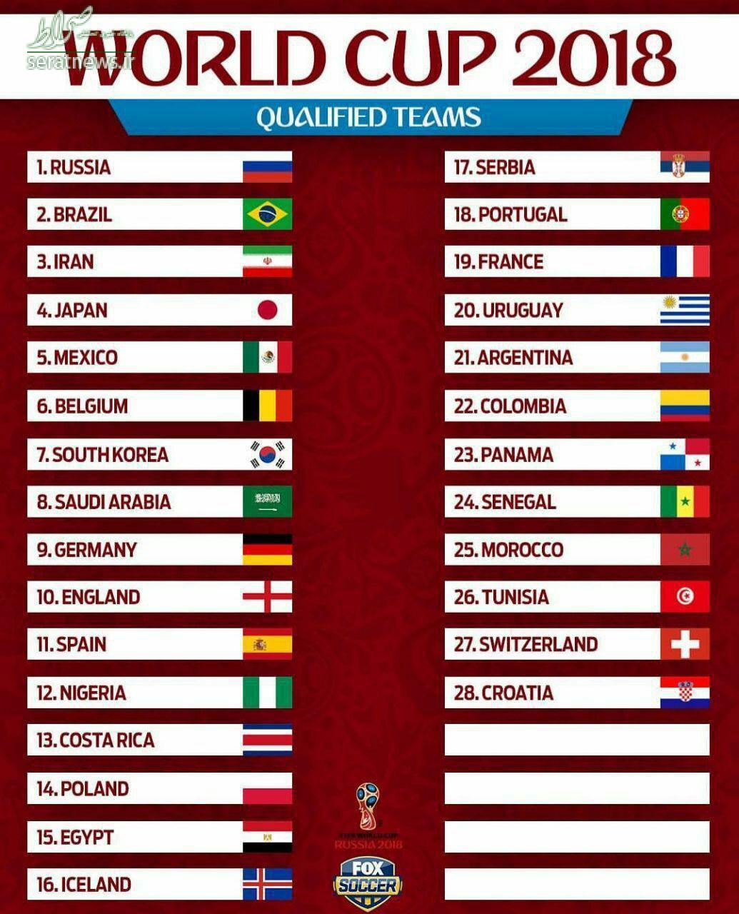 جدول/ ۲۸ تیم صعود کرده به جام جهانی