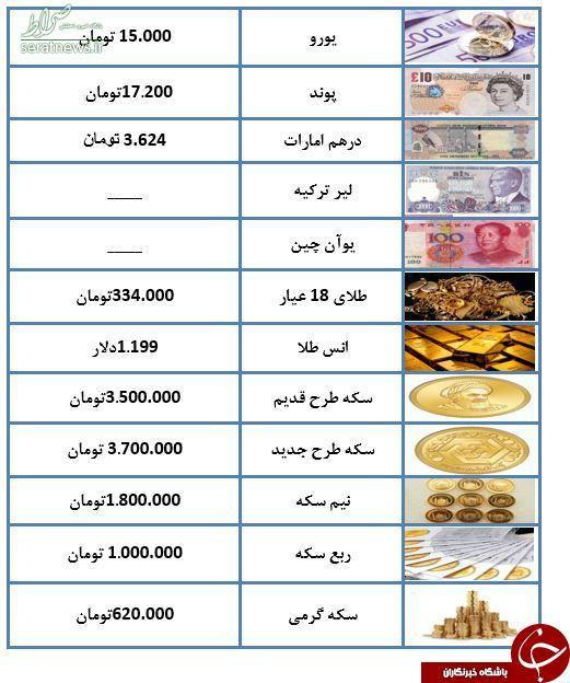 نرخ طلا و سکه در ۱۵ مهرماه ۹۷ +جدول