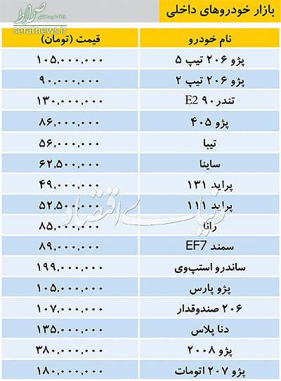 جدول/ قیمت انواع خودرو داخلی در بازار
