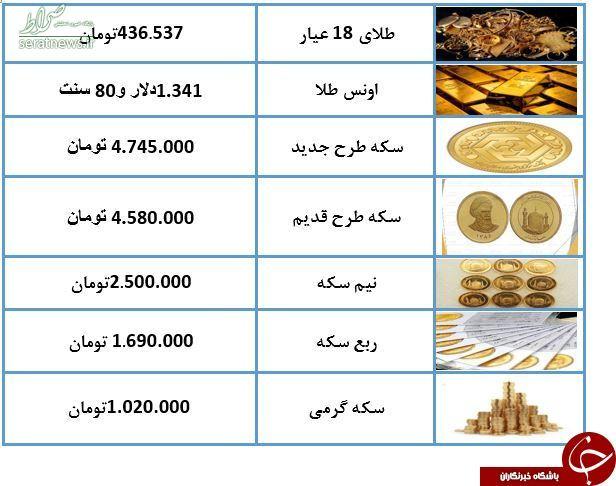نرخ سکه و طلا در ۲۶ خرداد ۹۸ +جدول