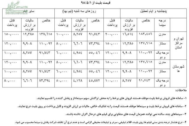 به روز رسانی قیمت بلیت سینماها +جدول