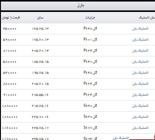 جدول/ قیمت انواع لاستیک خودرو در بازار