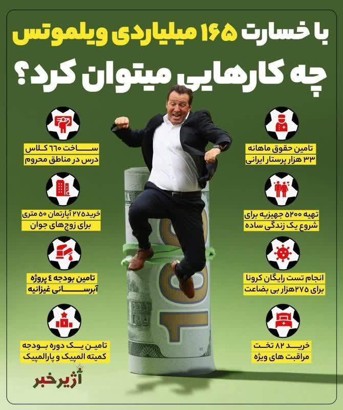 سه کلمهای که ۱۶۵ میلیارد تومان آب خورد!/ چرا فدراسیون فوتبال به پرداخت غرامت محکوم شد؟+ فیلم و تصاویر