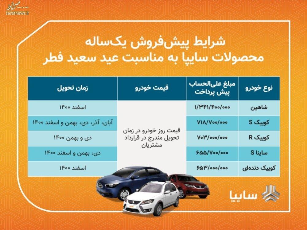 پیش فروش ۵ محصول سایپا از فردا/ تحویل خودروها در نیمه دوم ۱۴۰۰