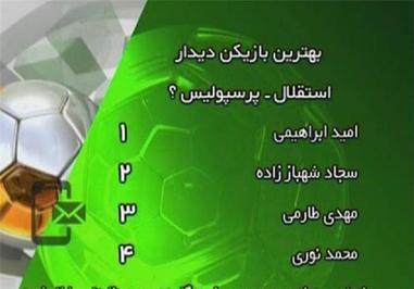 سوال پیامکی این هفته اختصاص به انتخاب بهترین بازیکن دربی داشت که مخاطبان 4 گزینه امید ابراهیمی، سجاد شهباززاده، مهدی طارمی و محمد نوری را پیشرو داشتند.