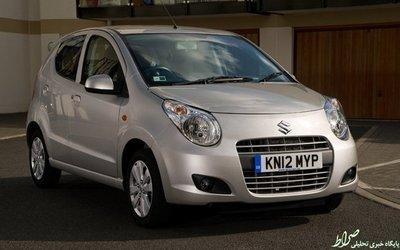 این ماشین در بریتانیا قیمتی در حدود ۲۷ میلیون و ۷۰۰ هزار تومان دارد با این حال با پیشنهادات کنونی شرکت سوزوکی، می توان آن را به قمیتی در حدود ۲۳ میلیون تومان نیز خرید.
