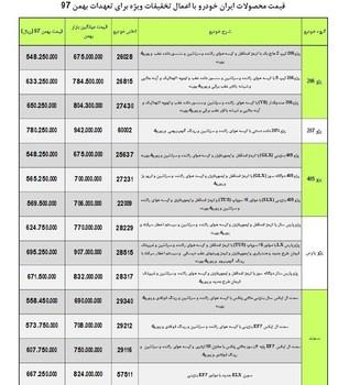قیمت محصولات ایرانخودرو با تخفیفات ویﮋه +جدول